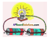 AP Board 7th Class Science Solutions Chapter 7 Electricity - Current and Its Effect 8