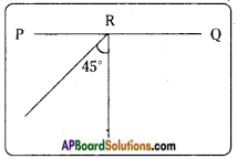 AP Board 7th Class Science Solutions Chapter 9 Reflection of Light 2