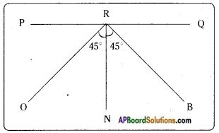 AP Board 7th Class Science Solutions Chapter 9 Reflection of Light 3