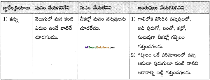 AP Board 8th Class Telugu Solutions Chapter 6 ప్రకృతి ఒడిలో 2