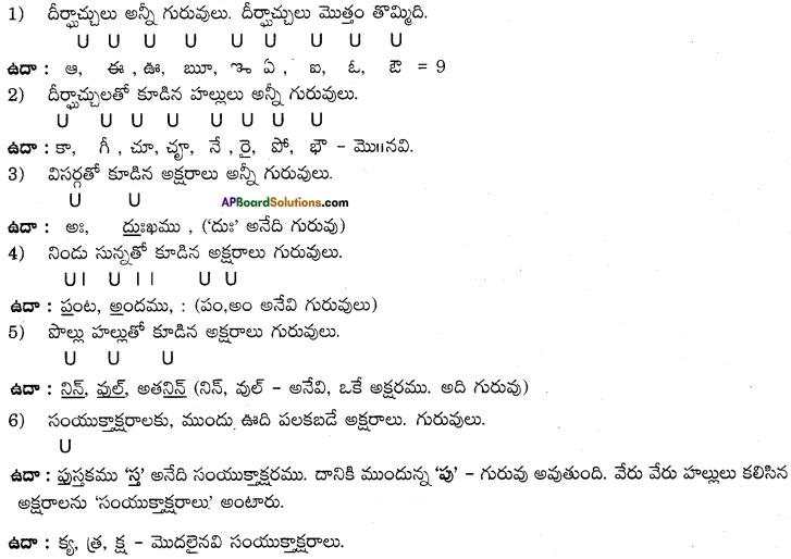 AP Board 9th Class Telugu Grammar Chandassu ఛందస్సు 1