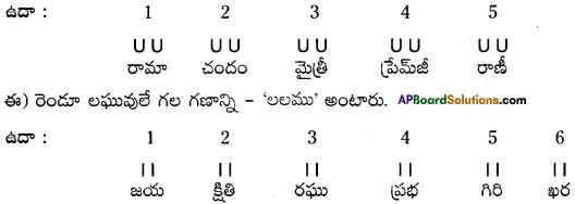 AP Board 9th Class Telugu Grammar Chandassu ఛందస్సు 10
