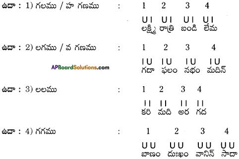 AP Board 9th Class Telugu Grammar Chandassu ఛందస్సు 11