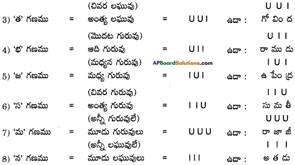 AP Board 9th Class Telugu Grammar Chandassu ఛందస్సు 13