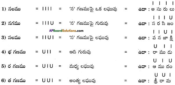 AP Board 9th Class Telugu Grammar Chandassu ఛందస్సు 19