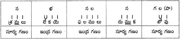 AP Board 9th Class Telugu Grammar Chandassu ఛందస్సు 25