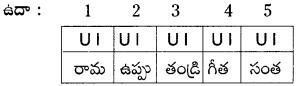 AP Board 9th Class Telugu Grammar Chandassu ఛందస్సు 8