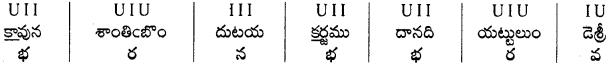 AP Board 9th Class Telugu Solutions Chapter 1 శాంతికాంక్ష 1