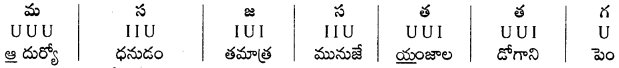 AP Board 9th Class Telugu Solutions Chapter 1 శాంతికాంక్ష 3