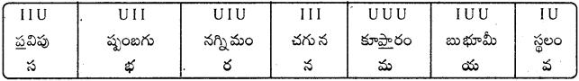 AP Board 9th Class Telugu Solutions Chapter 5 పద్యరత్నాలు 3