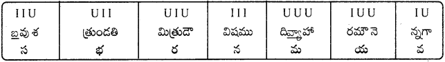 AP Board 9th Class Telugu Solutions Chapter 5 పద్యరత్నాలు 4