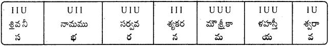 AP Board 9th Class Telugu Solutions Chapter 5 పద్యరత్నాలు 6