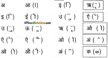 AP Board 6th Class Hindi Solutions सन्नद्धता कार्यक्रम Chapter 15 मौखिक खेल 7