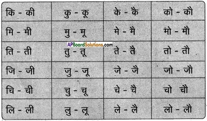 AP Board 6th Class Hindi Solutions सन्नद्धता कार्यक्रम Chapter 16 शेर और चूहा 4