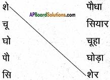 AP Board 6th Class Hindi Solutions सन्नद्धता कार्यक्रम Chapter 16 शेर और चूहा 5