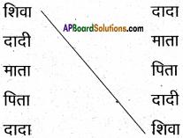 AP Board 6th Class Hindi Solutions सन्नद्धता कार्यक्रम Chapter 18 मौखिक खेल 2