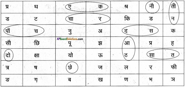 AP Board 6th Class Hindi Solutions सन्नद्धता कार्यक्रम Chapter 18 मौखिक खेल 4