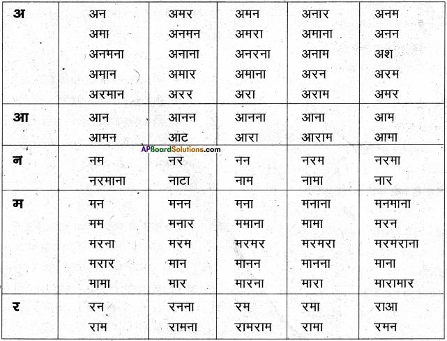 AP Board 6th Class Hindi Solutions Chapter 1 बारिश 19