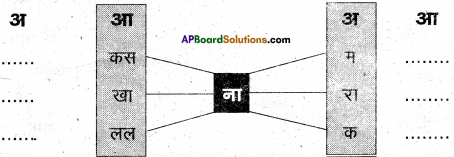 AP Board 6th Class Hindi Solutions Chapter 2 तितली 23