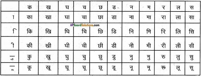AP Board 6th Class Hindi Solutions Chapter 3 ऊँट चला 2