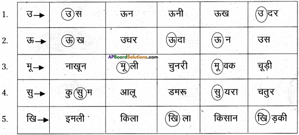 AP Board 6th Class Hindi Solutions Chapter 3 ऊँट चला 20