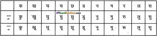 AP Board 6th Class Hindi Solutions Chapter 3 ऊँट चला 3