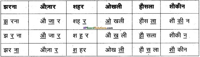 AP Board 6th Class Hindi Solutions Chapter 6 खिलौनेवाला 11