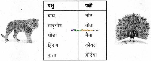 AP Board 6th Class Hindi Solutions Chapter 6 खिलौनेवाला 21