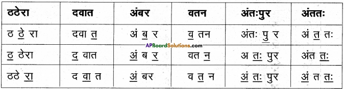 AP Board 6th Class Hindi Solutions Chapter 7 दो मित्र 12
