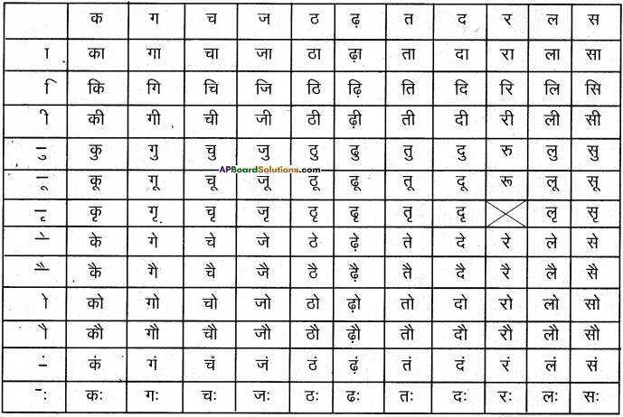 AP Board 6th Class Hindi Solutions Chapter 7 दो मित्र 14