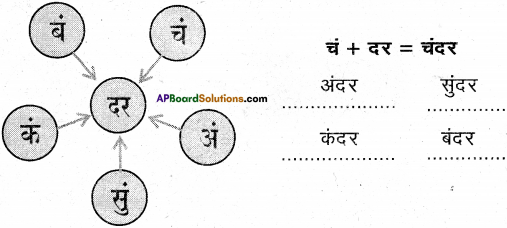 AP Board 6th Class Hindi Solutions Chapter 7 दो मित्र 19
