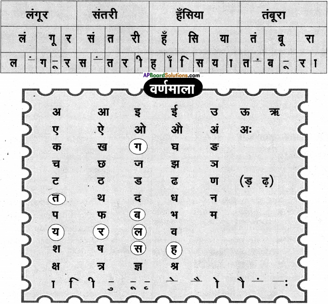AP Board 6th Class Hindi Solutions Chapter 7 दो मित्र 6
