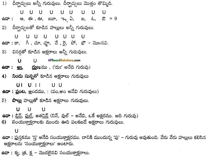 AP Board 8th Class Telugu Grammar 1