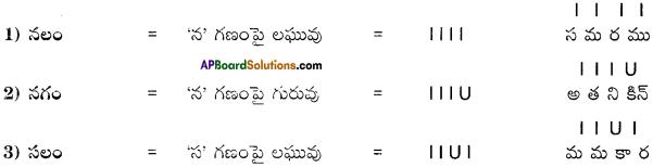 AP Board 8th Class Telugu Grammar 19