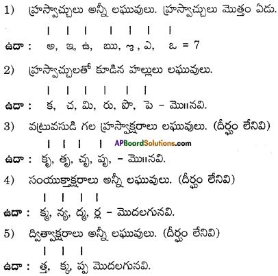 AP Board 8th Class Telugu Grammar 3