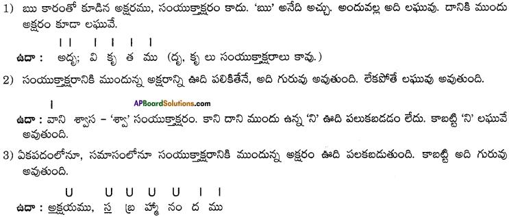 AP Board 8th Class Telugu Grammar 4