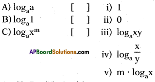 AP 10th Class Maths Bits Chapter 1 Real Numbers with Answers (10)