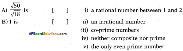 AP 10th Class Maths Bits Chapter 1 Real Numbers with Answers (6)