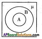 AP 10th Class Maths Bits Chapter 2 Sets Bits 1
