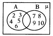 AP 10th Class Maths Bits Chapter 2 Sets Bits 10
