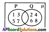 AP 10th Class Maths Bits Chapter 2 Sets Bits 11