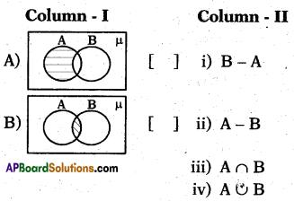 AP 10th Class Maths Bits Chapter 2 Sets Bits 16