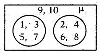 AP 10th Class Maths Bits Chapter 2 Sets Bits 5