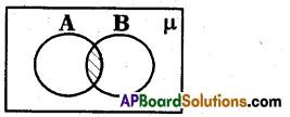 AP 10th Class Maths Bits Chapter 2 Sets Bits 8