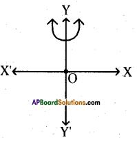 AP 10th Class Maths Bits Chapter 3 Polynomials Bits 4
