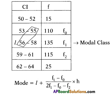 AP 10th Class Maths Important Questions Chapter 14 Statistics 13
