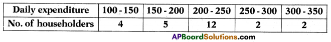 AP 10th Class Maths Important Questions Chapter 14 Statistics 18