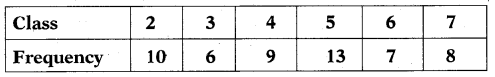 AP 10th Class Maths Important Questions Chapter 14 Statistics 24