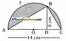 AP 10th Class Maths Important Questions Chapter 9 Tangents and Secants to a Circle 4