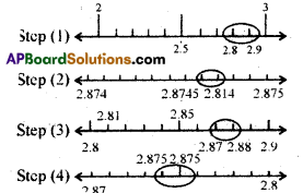 AP 9th Class Maths Bits Chapter 1 Real Numbers with Answers 2